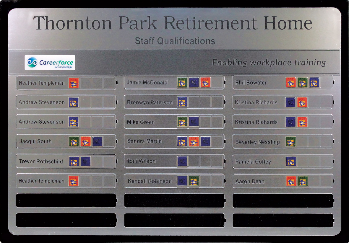 honours board example